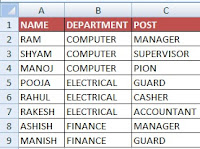 How to Make Salary Sheet in Excel with Formulas Step by Step in Hindi
