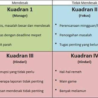 Nice Homework#6 Matrikulasi Belajar Menjadi Manajer Keluarga Handal IIP Bandung Batch 4