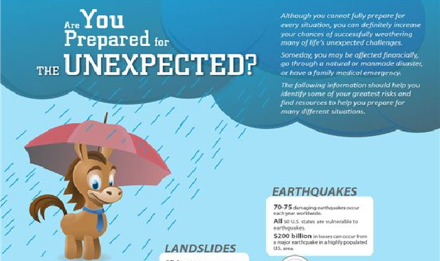 Are You Prepared for the Unexpected? #infographic