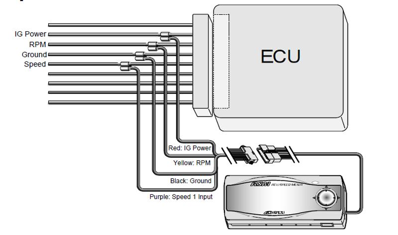 Apexi Safc 2 Wiring Diagram Tacra S Diy Garage Apexi Rev Speed Meter Rsm