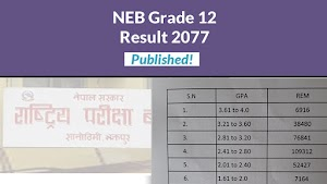 Check Grade 12 Results With Marksheet - NEB Class 12 Examination Result 2021 / 2077