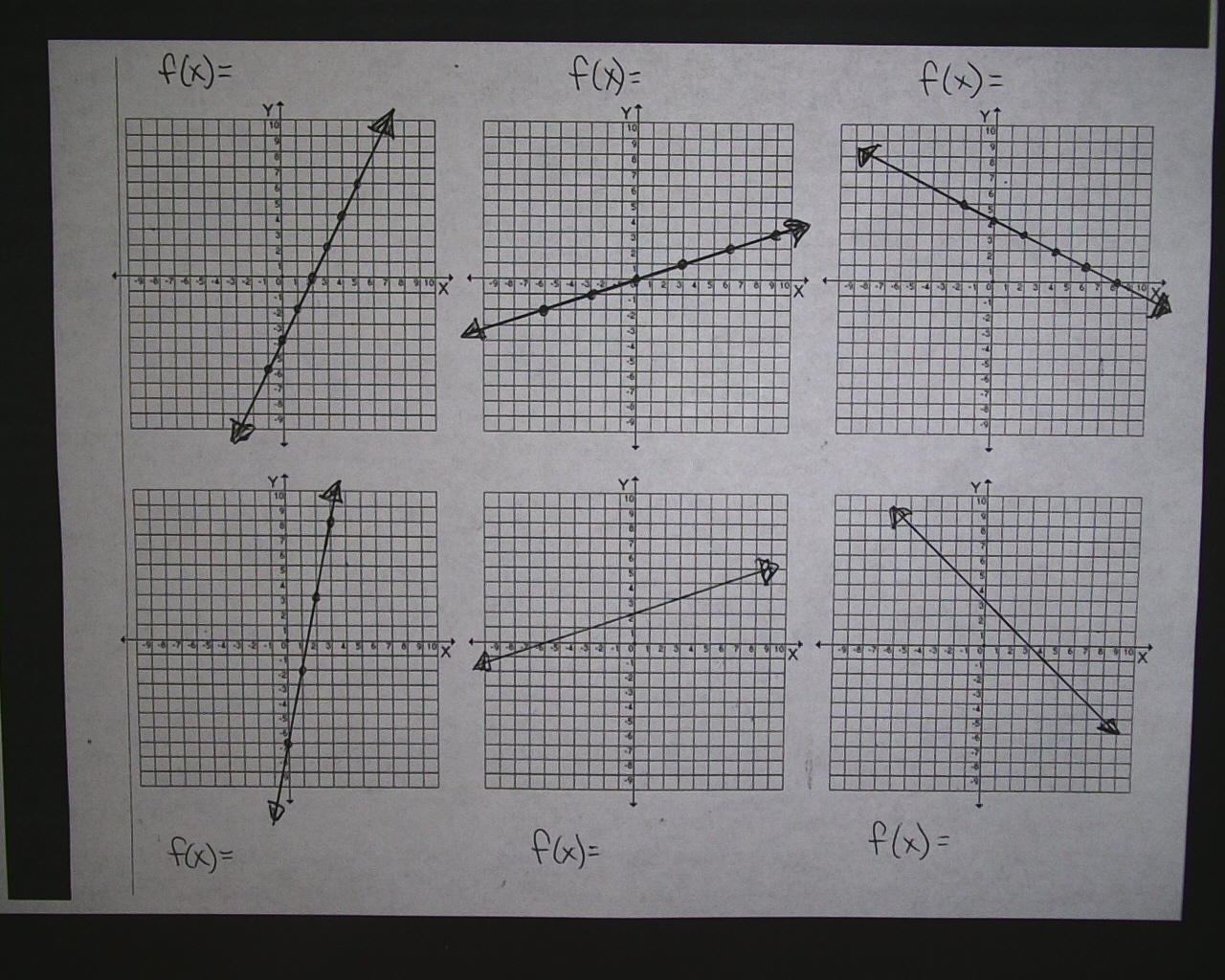 Mr Brzenski S Math Class 4 22 13