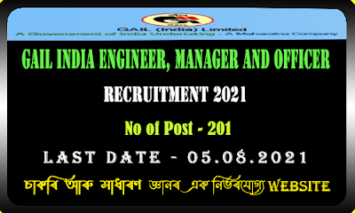 Gail India Engineer, Manager and Officer Recruitment 2021 (220 Vacancy)