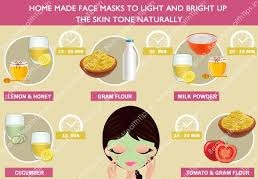 Home Facial Masks