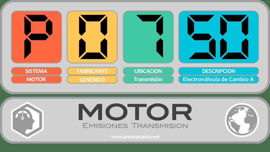 CODIGOS DE FALLA (P0700-P07FF) MOTOR | OBD2 | DTC