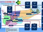 COVID-19 Kabupaten Pelalawan  Sembuh 7 Kasus Baru Tambah 4