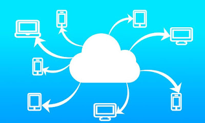 What is Cloud Computing | Explaining Types of Cloud Services & How Does Cloud Computing Work