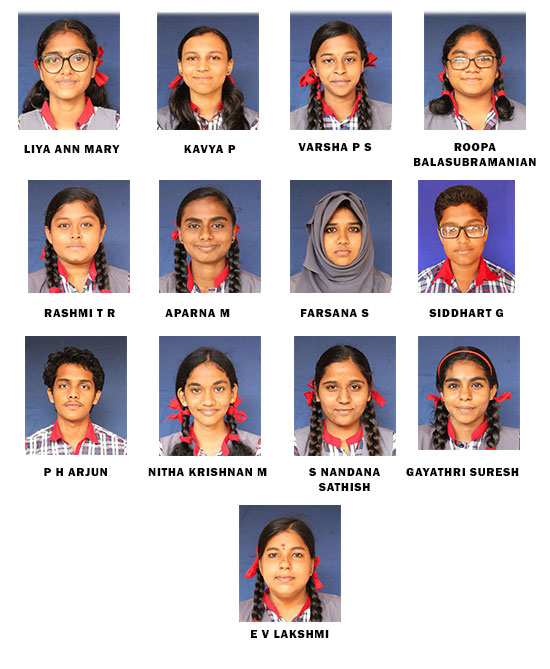 CBSE AISSCE 2021 - Students who Secured A1 in All Subjects - Commerce Stream
