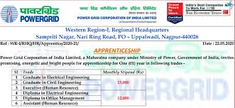 Power Grid Corporation of India Limited (PGCIL) Recruitment for 114 Apprenticeship Apply Online @ powergridindia.com /2020/05/PGCIL-Recruitment-for-114-Apprenticeship-Apply-Online-powergridindia.com.html