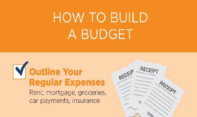 How To Build A Budget #infographic