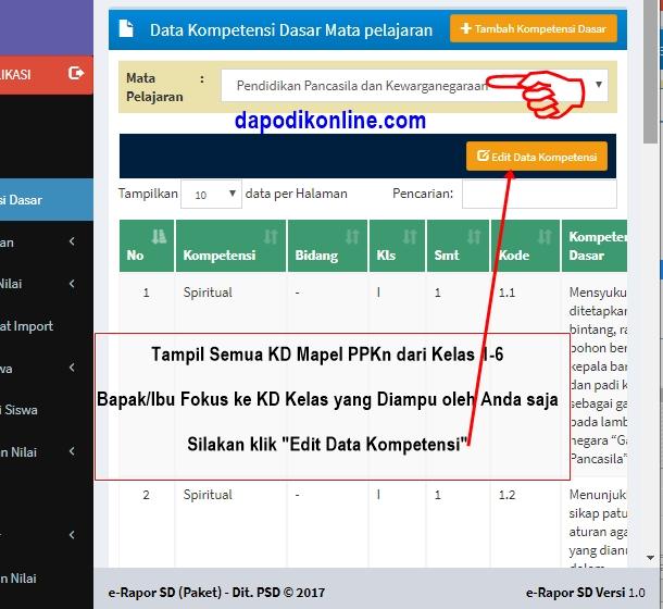 Edit Data Kompetensi