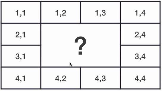 lupacode - atribut colspan dan rowspan 6