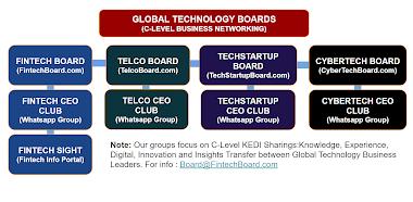 GLOBAL TECHNOLOGY BOARDS