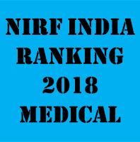 NIRF India Ranking 2018 – Medical