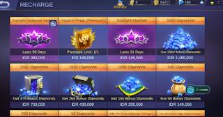 Bagaimana Cara Menggunakan Promo Diamond ML?