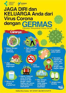Jaga Diri dan Keluarga Anda dari Virus Corona dengan GERMAS