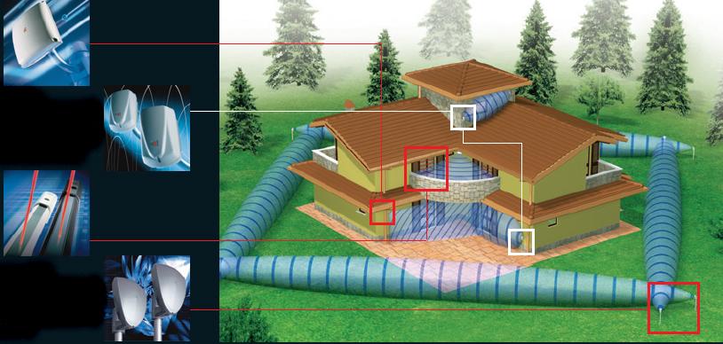 Allarme perimetrale e volumetrico ecco le differenze - Costo allarme volumetrico casa ...