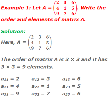Example 1: Let A = (■(2&3&6@4&1&5@9&7&6)). Write the order and elements of matrix A. Solution: Here, A = (■(2&3&6@4&1&5@9&7&6)) The order of matrix A is 3 × 3 and it has 3 × 3 = 9 elements. a11 = 2		a12 = 3		a13 = 6 a21 = 4		a22 = 1		a23 = 5 a31 = 9		a32 = 7		a33 = 6