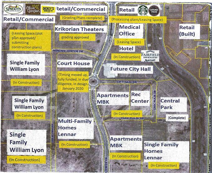 City Announces Additional Tenants For Menifee Town Center Menifee 24 7