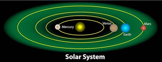 zona habitabilidad sistema solar