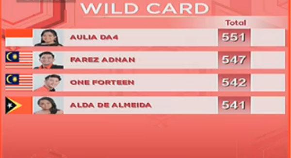 DA Asia 3 Wildcard Yang Tersenggol Tadi Malam 18 Desember 2017