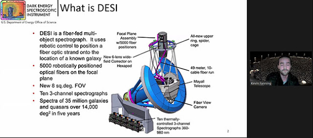 What is DESI? (Source: Kevin Fanning, 237th AAS Meeting)