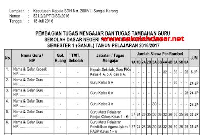 SK Tugas Mengajar Guru Tahun Pelajaran 2016/2017