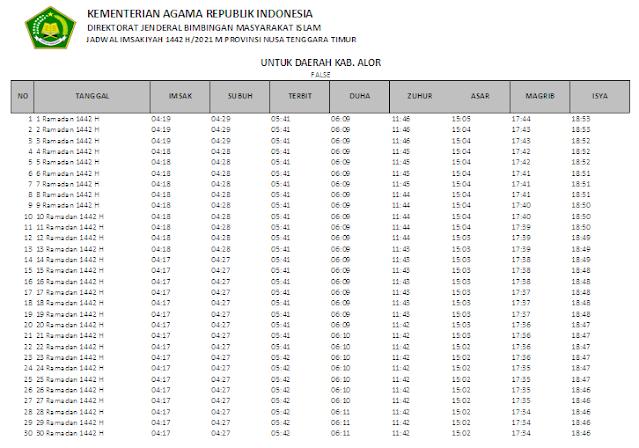 Jadwal Imsakiyah Ramadhan 1442 H Kabupaten Alor, Provinsi Nusa Tenggara Timur