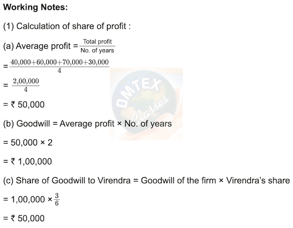 Virendra, Devendra, and Narendra were partners sharing Profit and Losses in the ratio of 3:2:1. Their Balance Sheet as on 31st March 2019 was as follows.