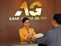 Lowongan Kerja Terbaru D3 Customer Service Bank Artha Graha Internasional,Tbk