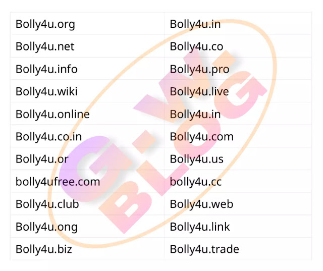 Bolly4u 2020 - Bolly4u.org New Bollywood Hindi Movies Download