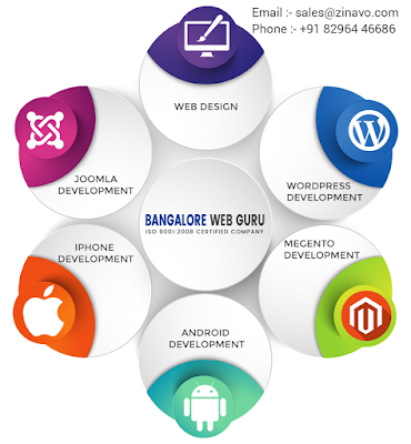 http://www.bangalorewebguru.co.in/android-application-development-companies-bangalore.html
