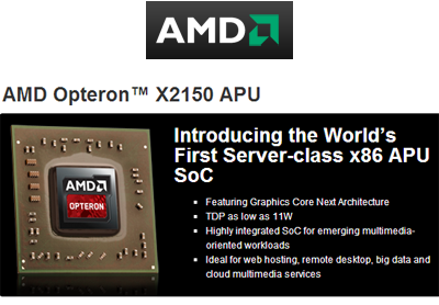 Converge! Network Digest: AMD