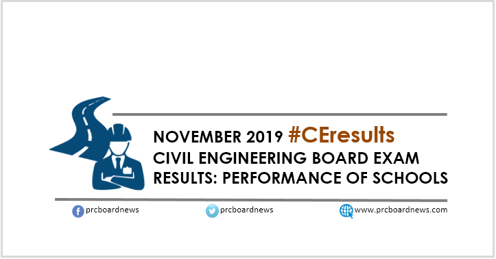 RESULT: November 2019 Civil Engineer CE board exam performance of schools