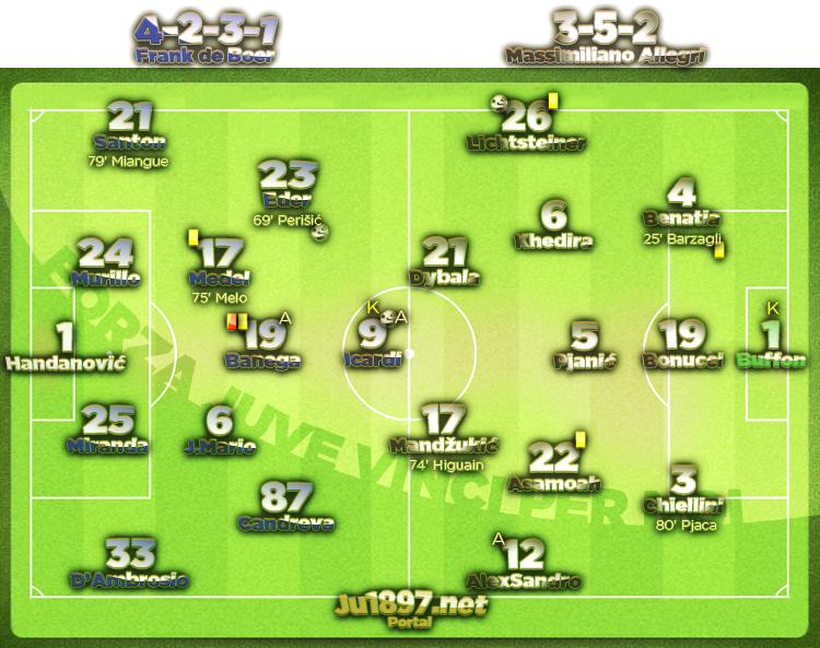 Serie A 2016/17 / 4. kolo / inter - Juventus 2:1 (0:0)