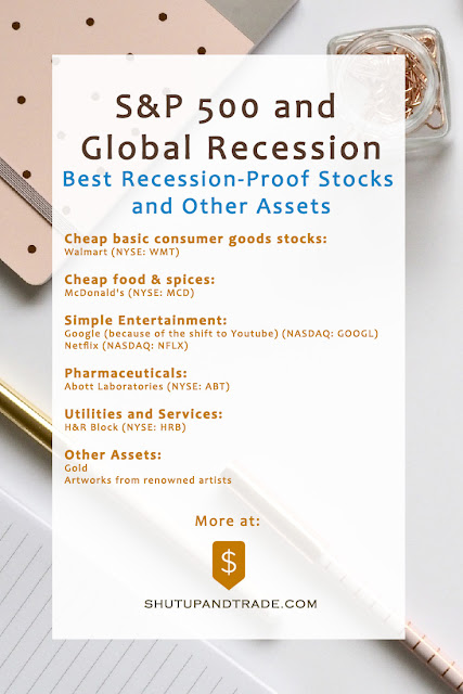 S&P 500 and Global Recession: Best Recession-Proof Stocks and Other Assets