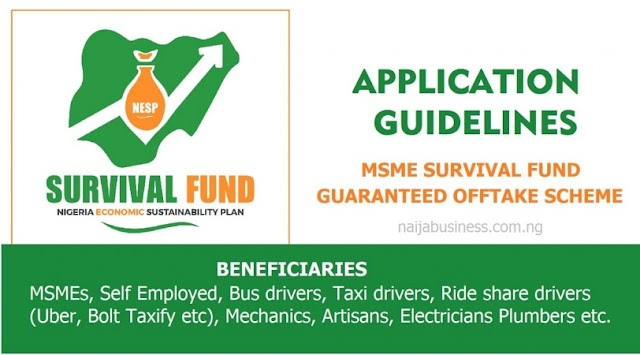 MSME: FOUR simple procedure to apply for survival fund