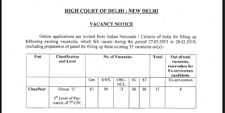 Delhi High Court Driver/ Chauffeur Previous Papers and Syllabus 2019