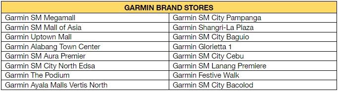 Garmin Brand Stores
