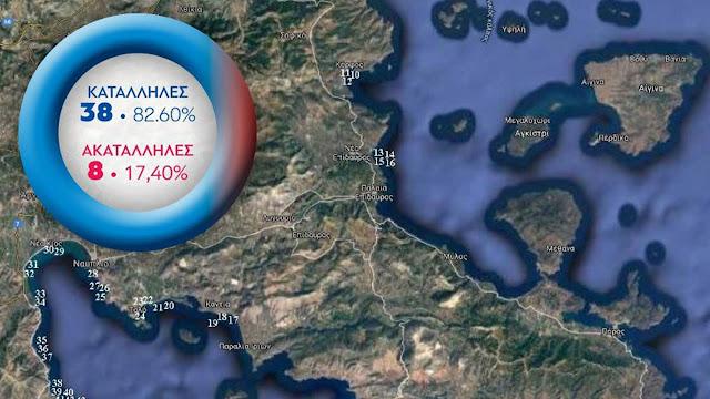 Δ. Κωστούρος: Μονόδρομος για το δημοσίευμα του ΠΑΚΟΕ - Μας εκβιάζει και βγάζει το νερό ακατάλληλο λένε 25 Δήμαρχοι