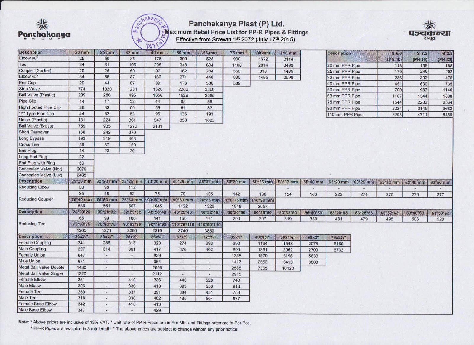 Ppr Plumbing Fittings Names And Pictures Pdf