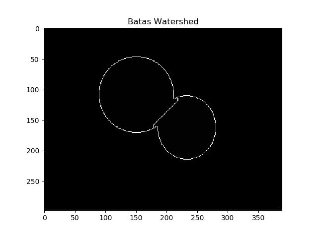 Buku Pengolahan Citra Digital dengan Python dan OpenCV-Penerapan watershed