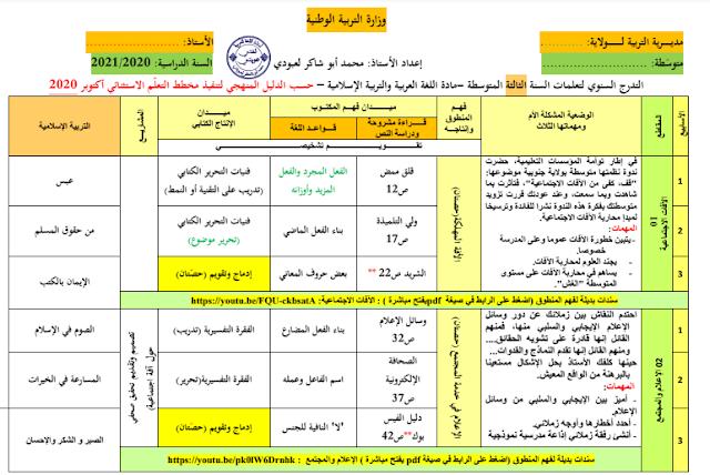 التوزيع السنوي لمادة اللغة العربية للسنة الثالثة 3 متوسط الجيل الثاني 2020-2021