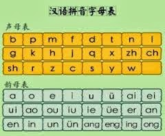 Easy Learn Chinese - 15 Chinese Songs for Kids | Lingo Bus
