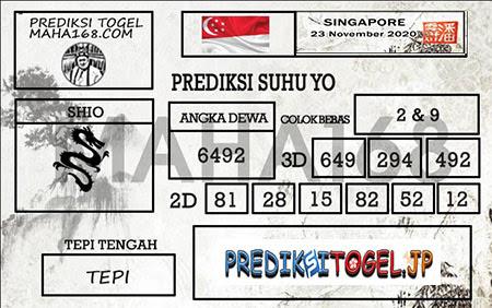 Prediksi Suhu Yo Singapura Senin 23 November 2020