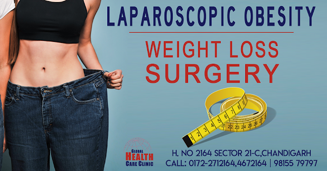 Laparoscopic Surgery In Chandigarh