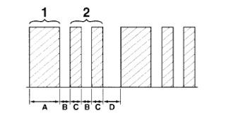 Cara membaca DTC Mitsubishi secara manual
