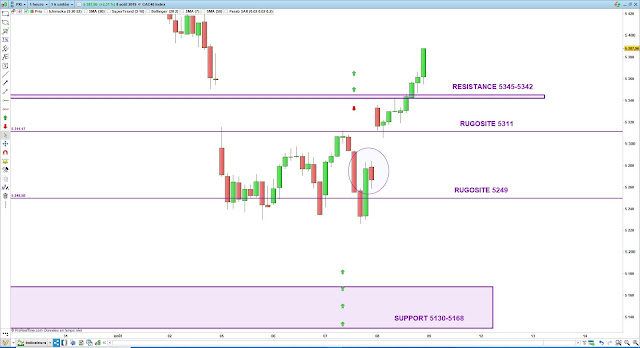 trading cac40 08/08/19 bilan