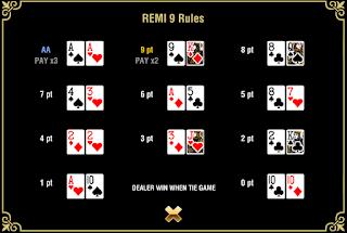 perhitungan bonus untuk remi