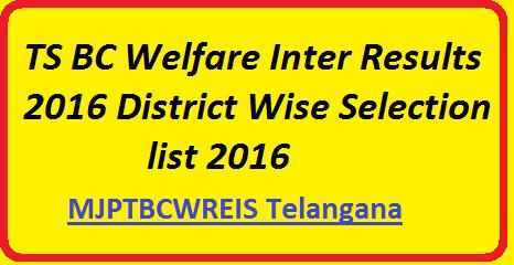 BC welfare admission Results» http://mjpabcwreis.cgg.gov.in/» Junior Inter Merit list Download» Telangana Latest G.O's» Telangana MJPBCWREIS Exams» TS BC welfare Inter Selection list» TS Results» TS BC Welfare Inter Results 2016 District Wise Selection list 2016 MJPTBCWREIS Telangana/2016/05/ts-bc-welfare-inter-results-2016-district-wise-selection-list-mjptbcwreis-telangana.html